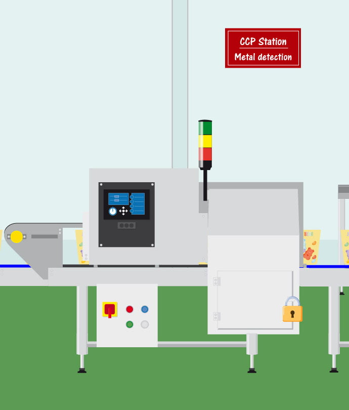 Confectionery Metal Detection