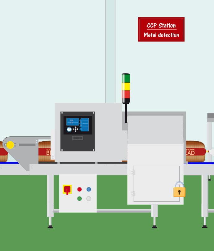Bakery Metal Detection
